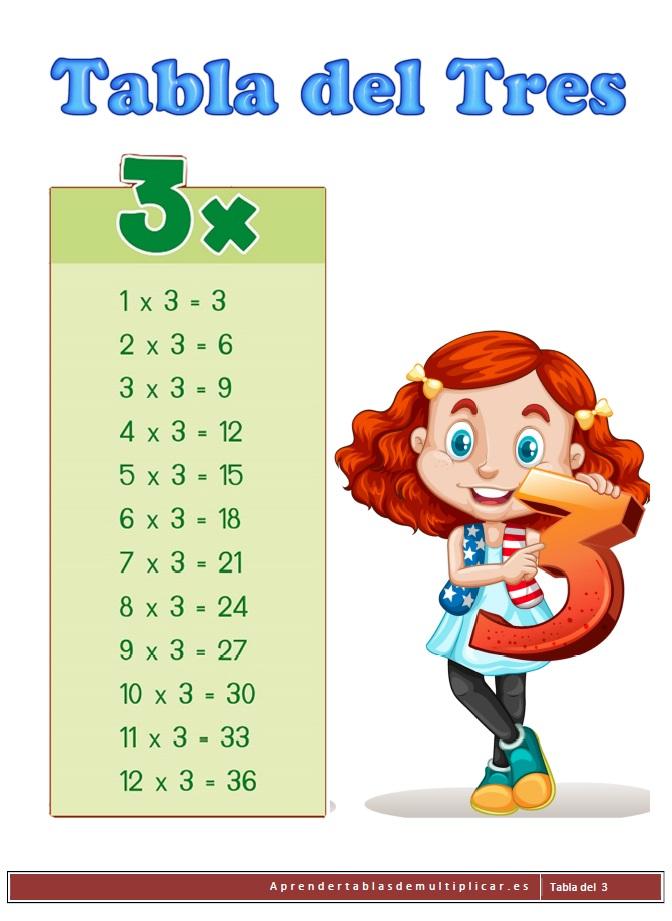 imprimir tabla de multiplicar del 3