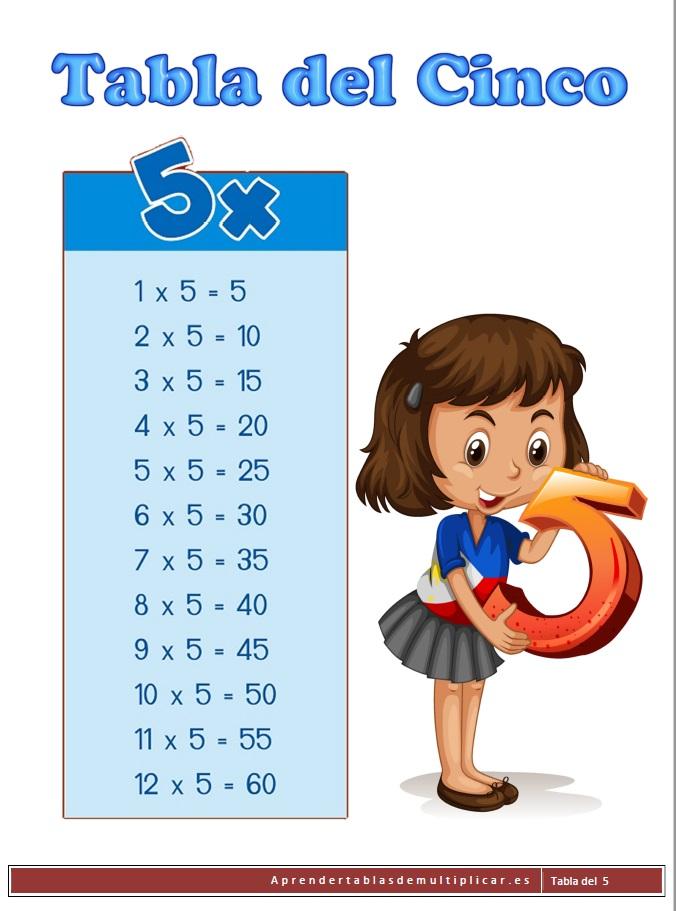 imprimir tabla de multiplicar del 5 en pdf