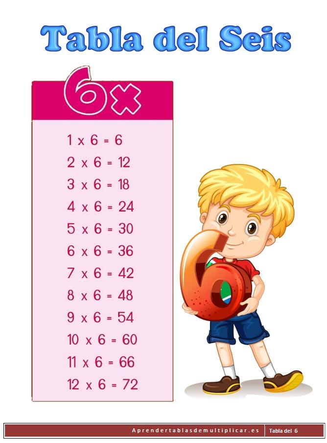 imprimir tabla de multiplicar del 6 en pdf