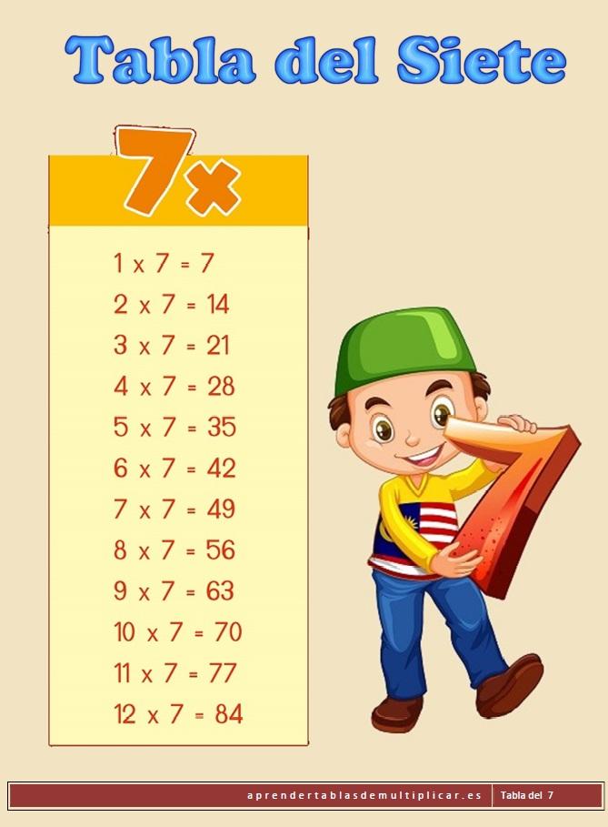 imprimir tabla de multiplicar del 7 en pdf