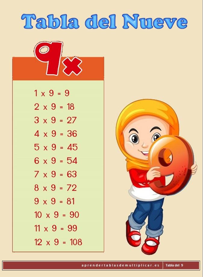 imprimir tabla de multiplicar del 9 en pdf