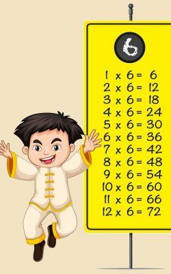 tabla de multiplicar por 6